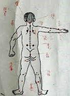 Striking points chart of the Shinden Fudo Ryu