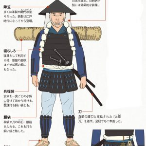 Description of the common uniform and equipment of the Ashigaru foot soldier
