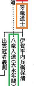 Lineage of ninjutsu by Takamatsu showing Fujiwara Chikata and Tozawa Hakuunsai
