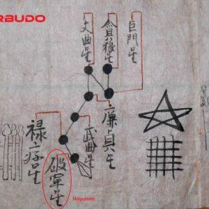 Hagunsei in the Tora no Maki